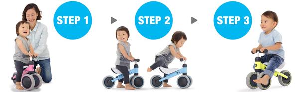 1.はじめはママやパパと一緒に座ることからはじめる。     2.前に進んでみたり、バランスを取って自分で乗り降りができるようになっていく。     3.スピードのコントロールやバランス感覚、ハンドリングなどをマスターしていく.